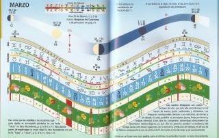 calendario-lunar-marzo-2012